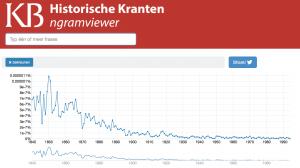 BEKREUNEN naar Ngramviewer KB 1840-1990