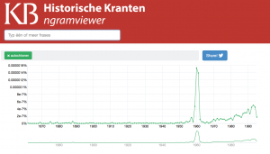 AUTOCHTONEN-1862-1995-KB-Ngramviewer